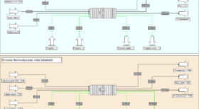 efficiency heat exchanger - design, analysis, calculation, simulation, otpimization