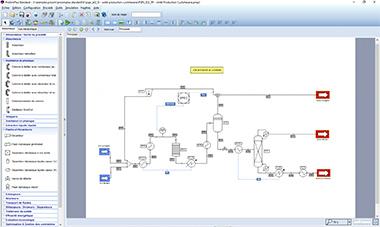 Modélisation, simulation et conception de procédés industriels chimiques