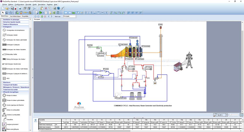Unit operaation - flowsheet - exergy - ogeneration process simulation