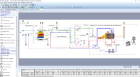 Centrale à cycle combiné à gazéification intégrée - simulation de procédé