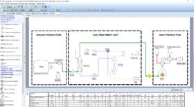 Procédé de méthanisation - simulation de procédé - opération unitaire