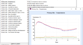 Colonne oxydo absorption modélisation résultats