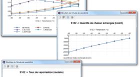 Simulation de procédés - Etude de sensibilité-Graphes