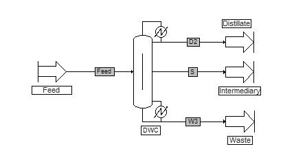 dwc-Divided-Wall-Columns-Simulation