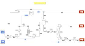 ProSimPlus - cyclohexane process simulation plant