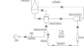 génie des procédés - simulation - flowsheet - PSPS_EX_FR-Deethaniseur-avec-thermosiphon